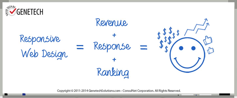 3 r's of responsive design