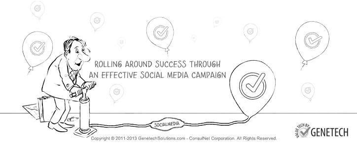 Proper Utilization of Social Media for your Business Branding