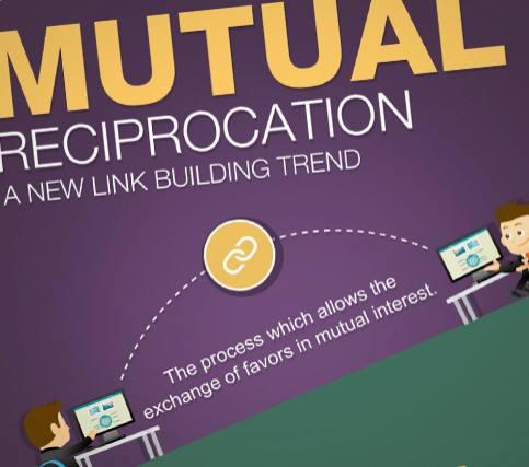 Mutual Reciprocation