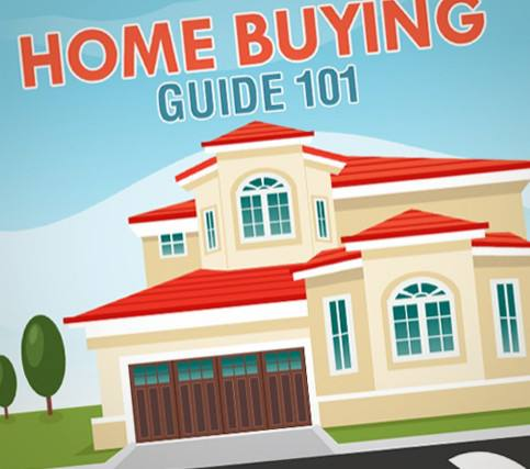Home Buying Guide 101