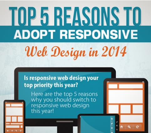 Webdesign in 2014