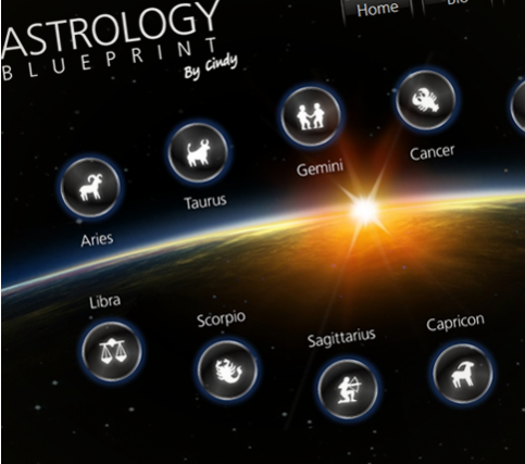 Astrology Blueprint